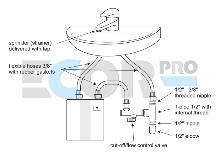 Internal diagram of water heater images how to guide and for Internal pipe heater